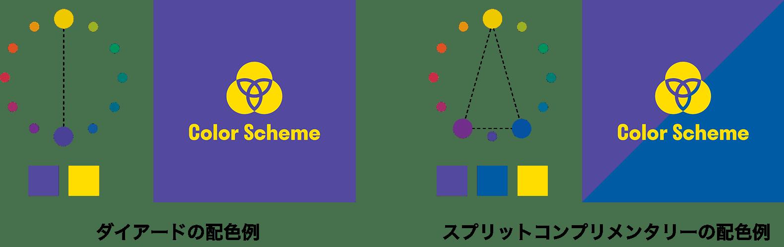 ダイアード、スプリットコンプリメンタリーの配色例